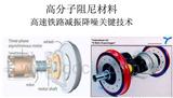 高分子阻尼材料——高速铁路减震降噪关键技术